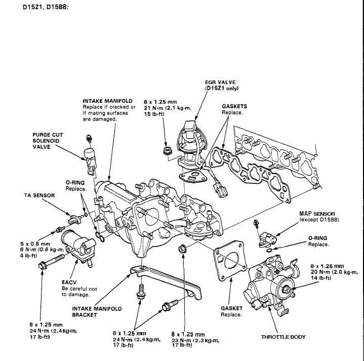 92 civic intake manifold gasket will not seal properly