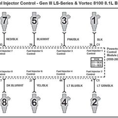 4 3 Vortec Firing Order Diagram L6 30 Plug Wiring Fuel Injector Control Wire Routing - Ls1tech Camaro And Firebird Forum Discussion