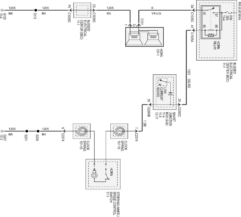 medium resolution of re wiring horn w button mustangforums com rh mustangforums com 1989 mustang wiring diagram 1994 ford mustang wiring diagram
