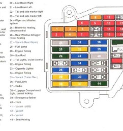 fuse locations audiworld forums vw mk1 fuse box layout [ 1024 x 768 Pixel ]