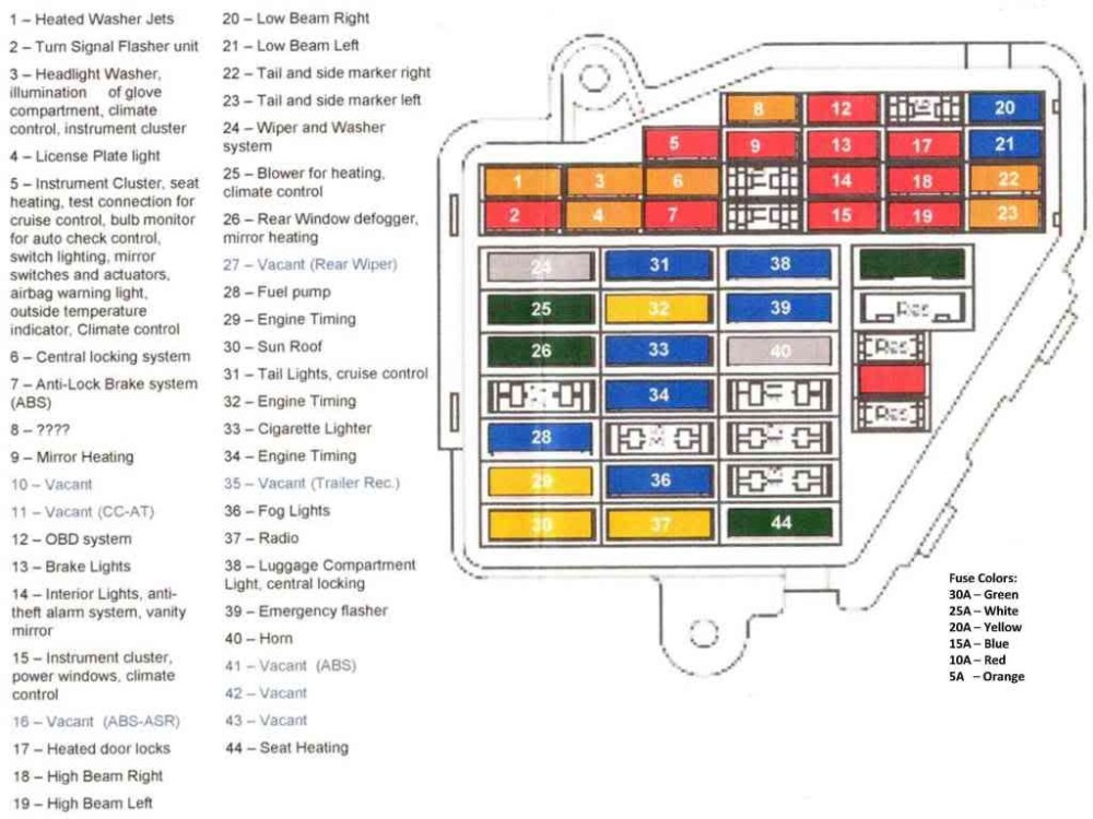 medium resolution of 2007 audi q7 fuse diagram wiring diagrams konsult audi tt mk2 fuse box diagram audi tt fuse box diagram