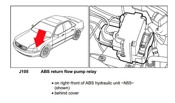 Location Of Starter Relay Audi A4 Quattro