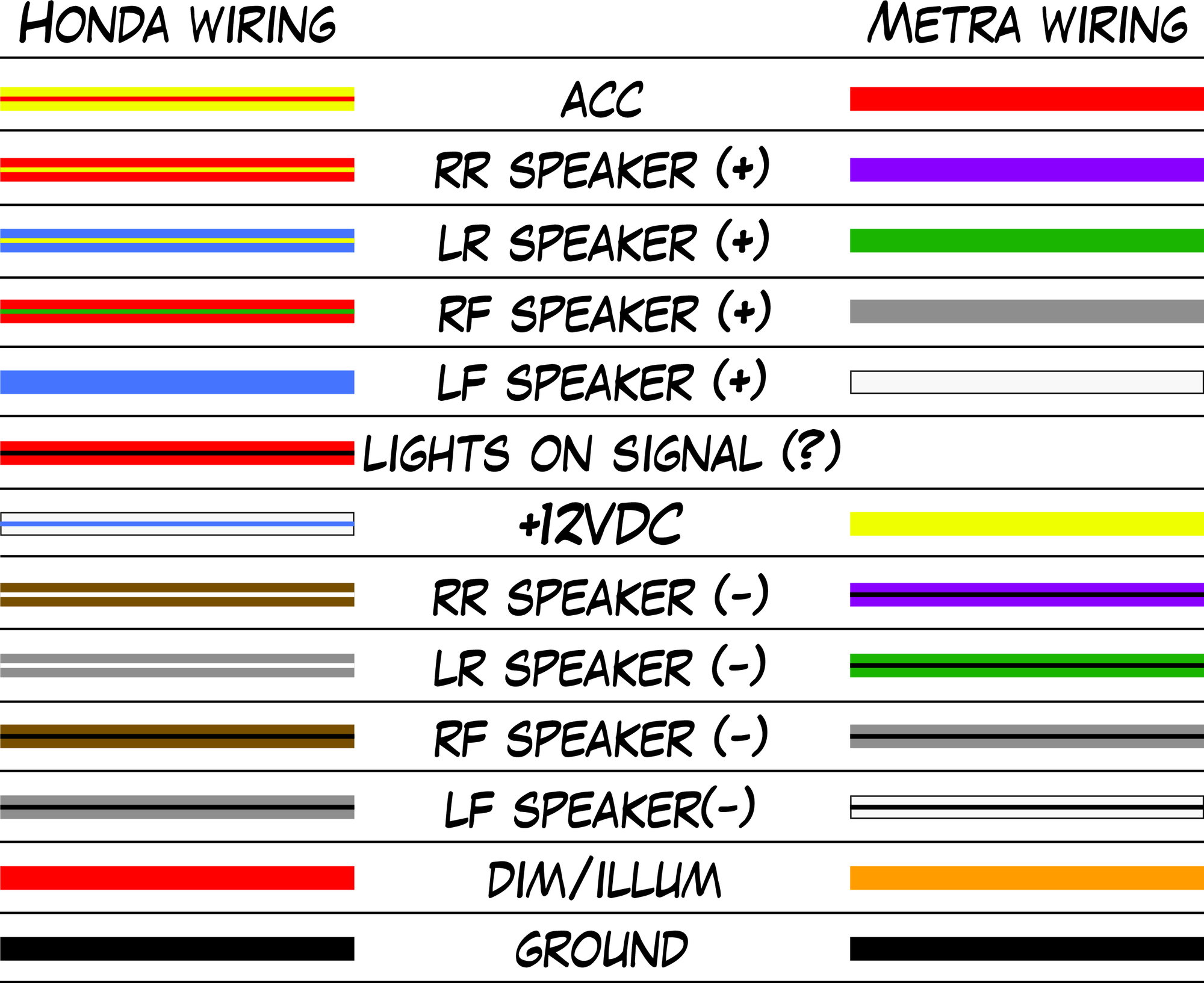 hight resolution of the source for the honda colors source said 1995 honda civic stereo wiring diagram