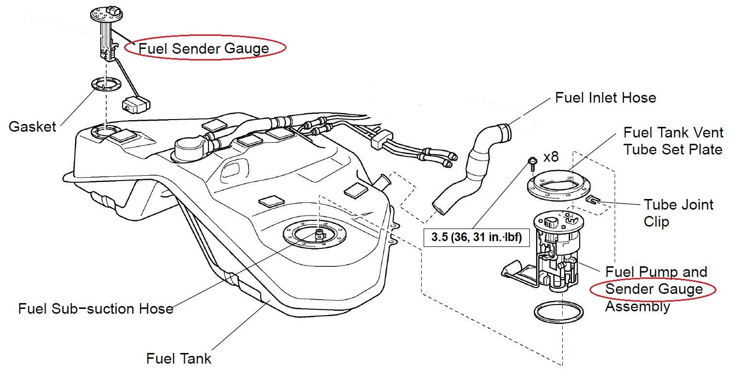 Service manual [How To Remove Fuel Tank From A 2006 Hummer