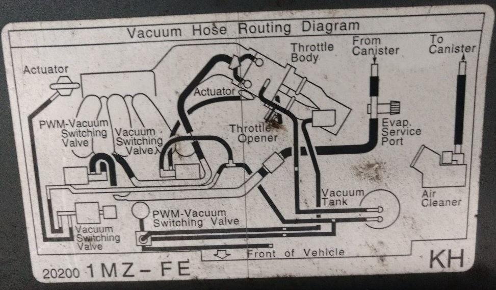 Diagram 7a 2 X 2 Port Valve System