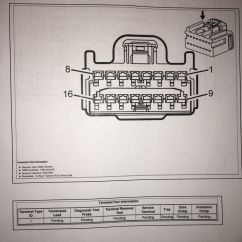 Pac 80 Wiring Diagram Light Bar 5 Pin Relay Sni 35 25 Images
