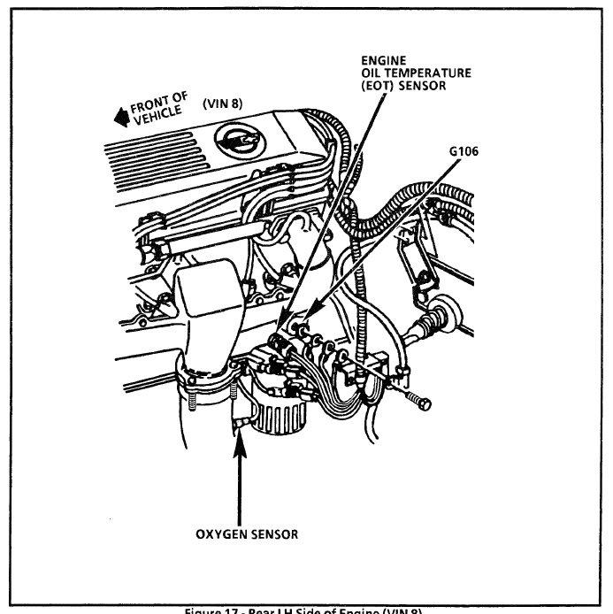1991 corvette oil temperature sending unit location