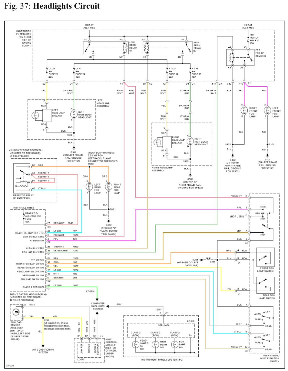 hight resolution of vp headlight wiring diagram wiring libraryhighbeams foglights and front sidemarkers not working good luck