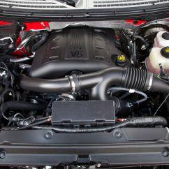 2004 Ford F150 Engine Diagram Ceiling Light Wiring Australia 3 5 Ecoboost Modular
