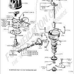 Ford Telstar 2 0 Distributor Wiring Diagram Fiero 3800 Steel Vacuum Line Part Truck Enthusiasts Forums
