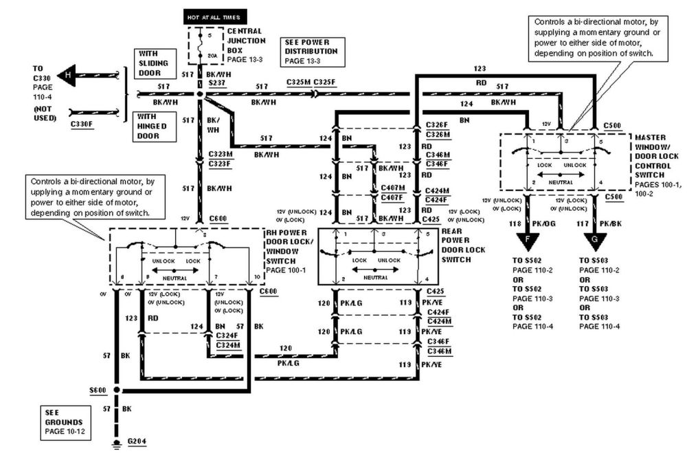 medium resolution of ford f 250 door lock wiring diagram wiring library rh 88 bloxhuette de 1999 ford f350 wiring diagram f350 brake light wiring diagram