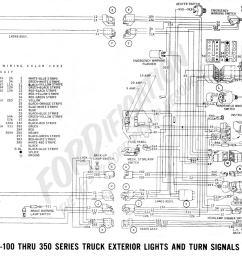 1967 ford f750 wiring wiring diagram load 1976 ford f700 wiring diagram 1976 f250 wiring diagram [ 1887 x 1336 Pixel ]