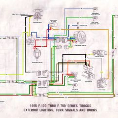 Ford F650 Wiring Diagram 3 Pin Plug Ting Hot F750 Turn Signal Jeep Wrangler