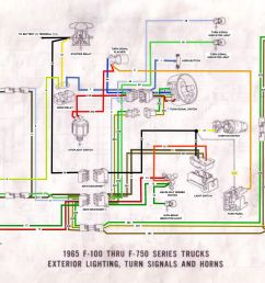 ford f650 wiring schematic ignition wiring library 2001 ford f750 vin number 2001 ford f750 ignition wire schematic [ 1994 x 1290 Pixel ]