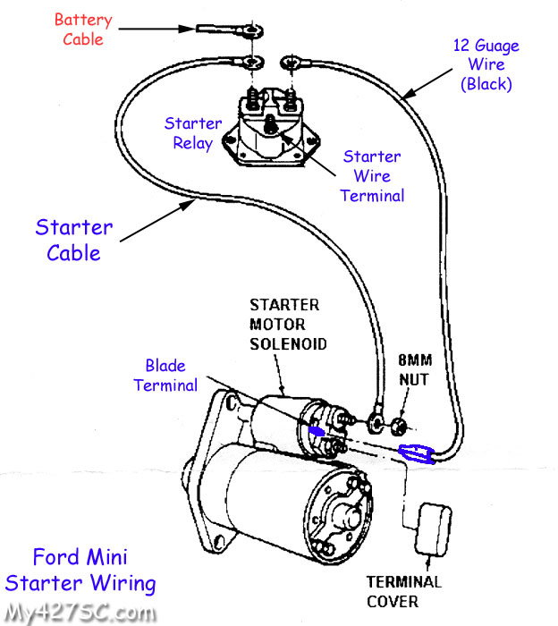 1973 Chevy Starter Wiring Diagram | social-list Wiring Diagram Models -  social-list.hoteldelmarlidodicamaiore.it | Ford Starter Wiring Connection |  | Hotel del Mar a Lido di Camaiore
