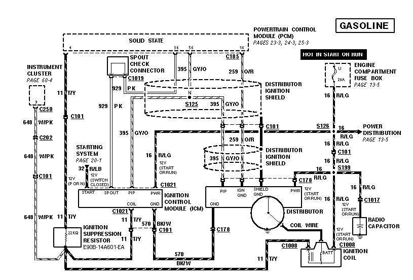 will a 95 f150 eec IV computer run a 92 f150 ?? help