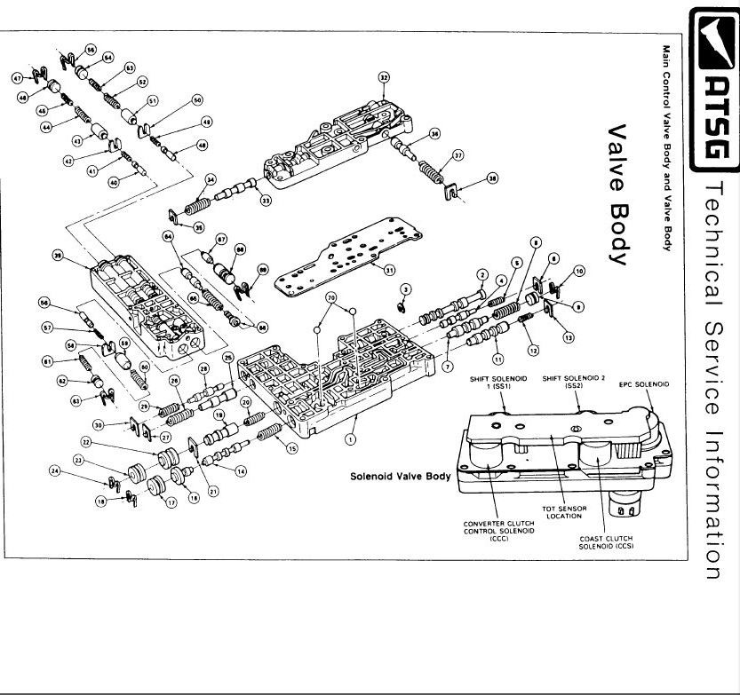 1996 E4od Wiring Harness FNR5 Wiring Harness Wiring