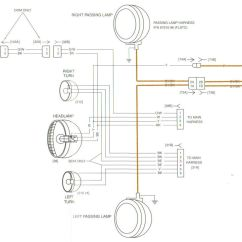 2003 Harley Softail Wiring Diagram 4 Pin Cfl Springer Which Wire To Power The Passing Lights