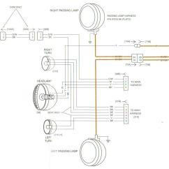 2005 Harley Davidson Softail Wiring Diagram Golden Eagle Skeleton Heritage Coil