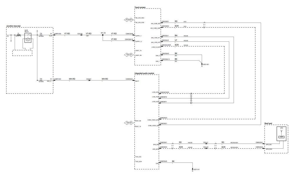 medium resolution of denso gen2 1 iam2 1 level 3 navigation hdd with jaguarvoice retrofit jaguar navigation wiring diagram
