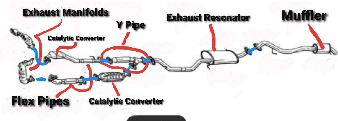 2004 mpv exhaust parts help please