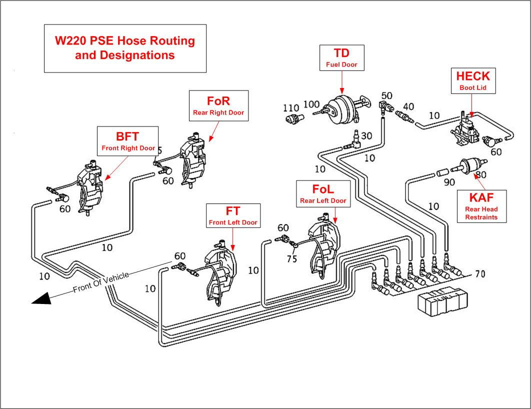 E320 Wagon Fuse Box Diagram. where is the blower motor