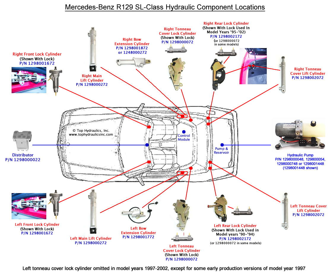 mercedes sl500 wiring diagram telephone 66 block 1999 top hydraulics problems with new canvas