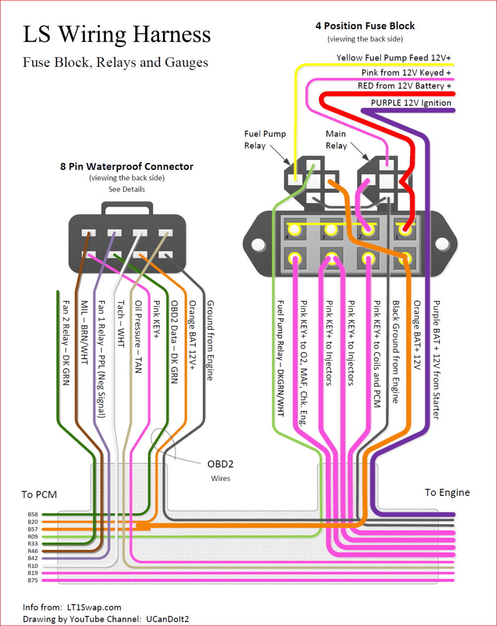 medium resolution of you can get 12v switched from ign1 on the ignition switch