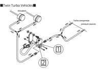Install Turbo On Mazda 3 Mazda Luce Turbo Wiring Diagram ...
