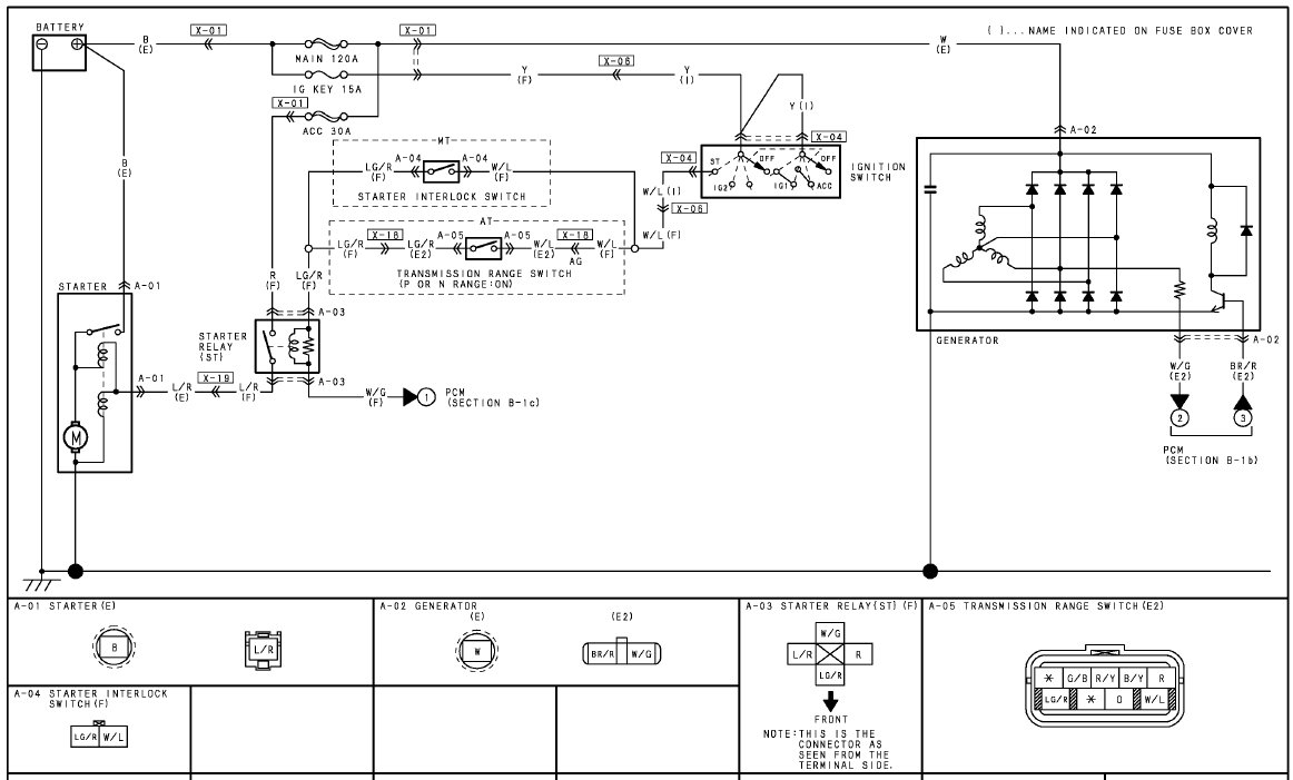 hight resolution of i don t know what this connector is for rx8club com rx 8 alternator to battery wiring diagram