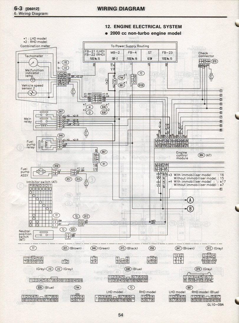 [DIAGRAM] Subaru Legacy 2006 Wiring Diagram FULL Version