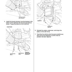 98 Honda Civic Ignition Wiring Diagram Kenmore Electric Dryer 05 Acura Tl Transmission Mount And Fuse Box