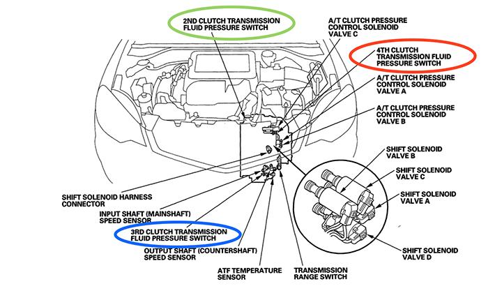 2008 nissan altima transmission fluid pressure sensor b