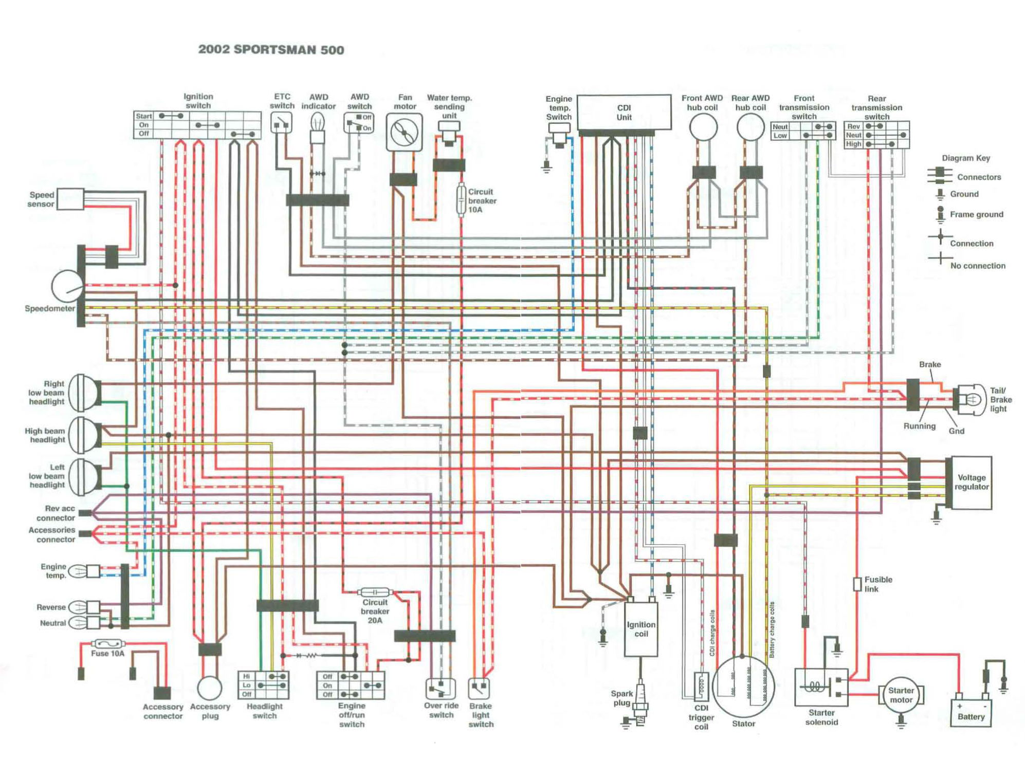 polaris 500 efi wiring diagram polaris 500 schematic