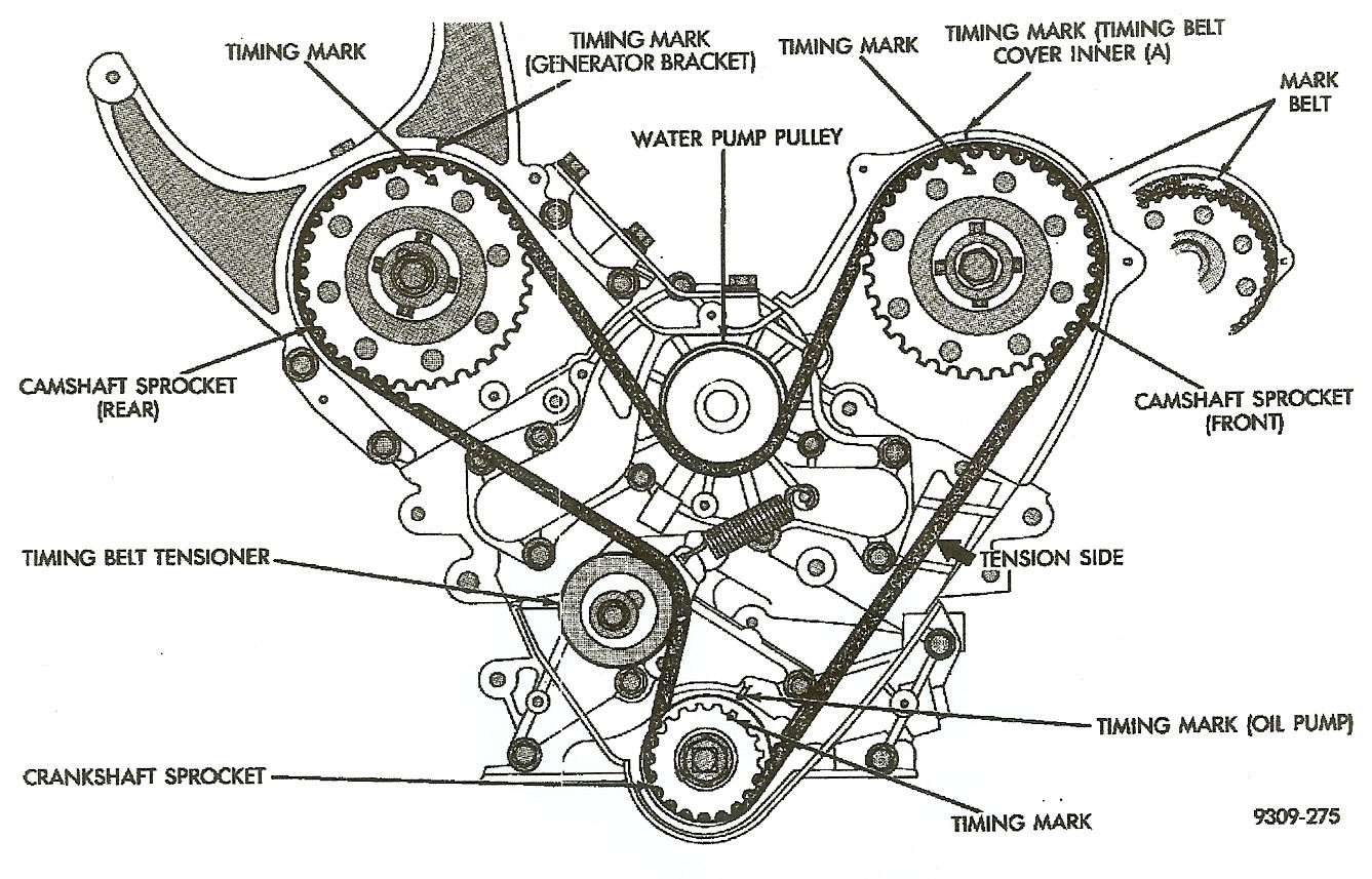 2000 dodge caravan belt diagram structure of human ear 3rd gen 96 00 water pump dodgeforum