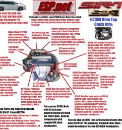h23a1 engine diagram of a wiring diagram forward h23a1 engine diagram of a everything wiring diagram [ 1496 x 1451 Pixel ]