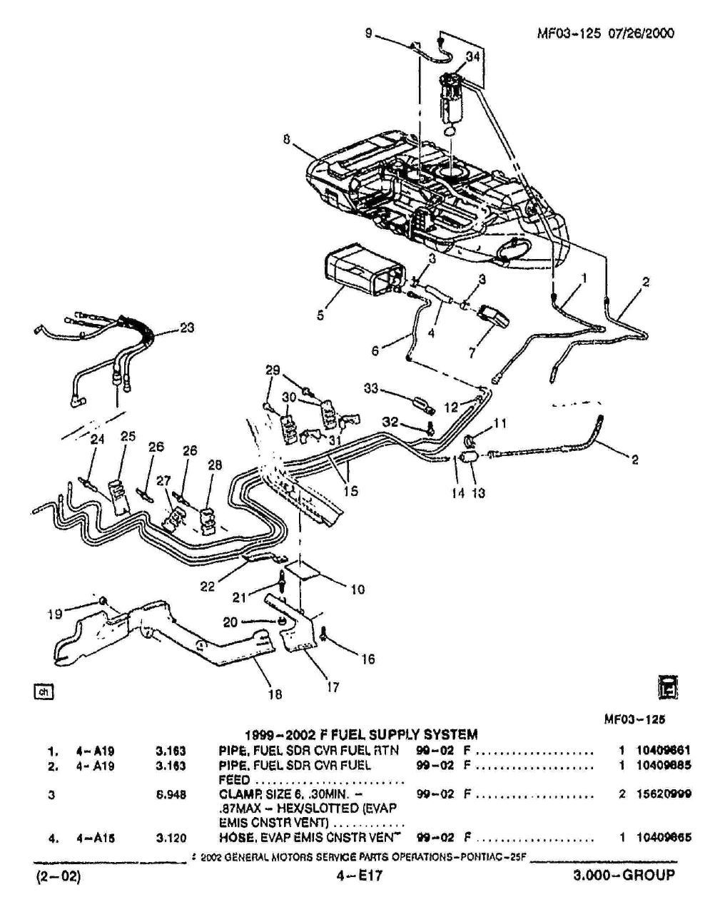 94 Camaro Wiring Diagram. Diagrams. Wiring Diagram Images