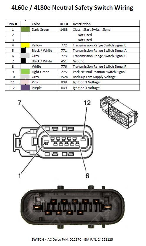 neutral safety switch wiring diagram 1996 ford taurus engine how to use the factory on 4l80e ls1tech i want this transmission mounted with current harness instead of switches car