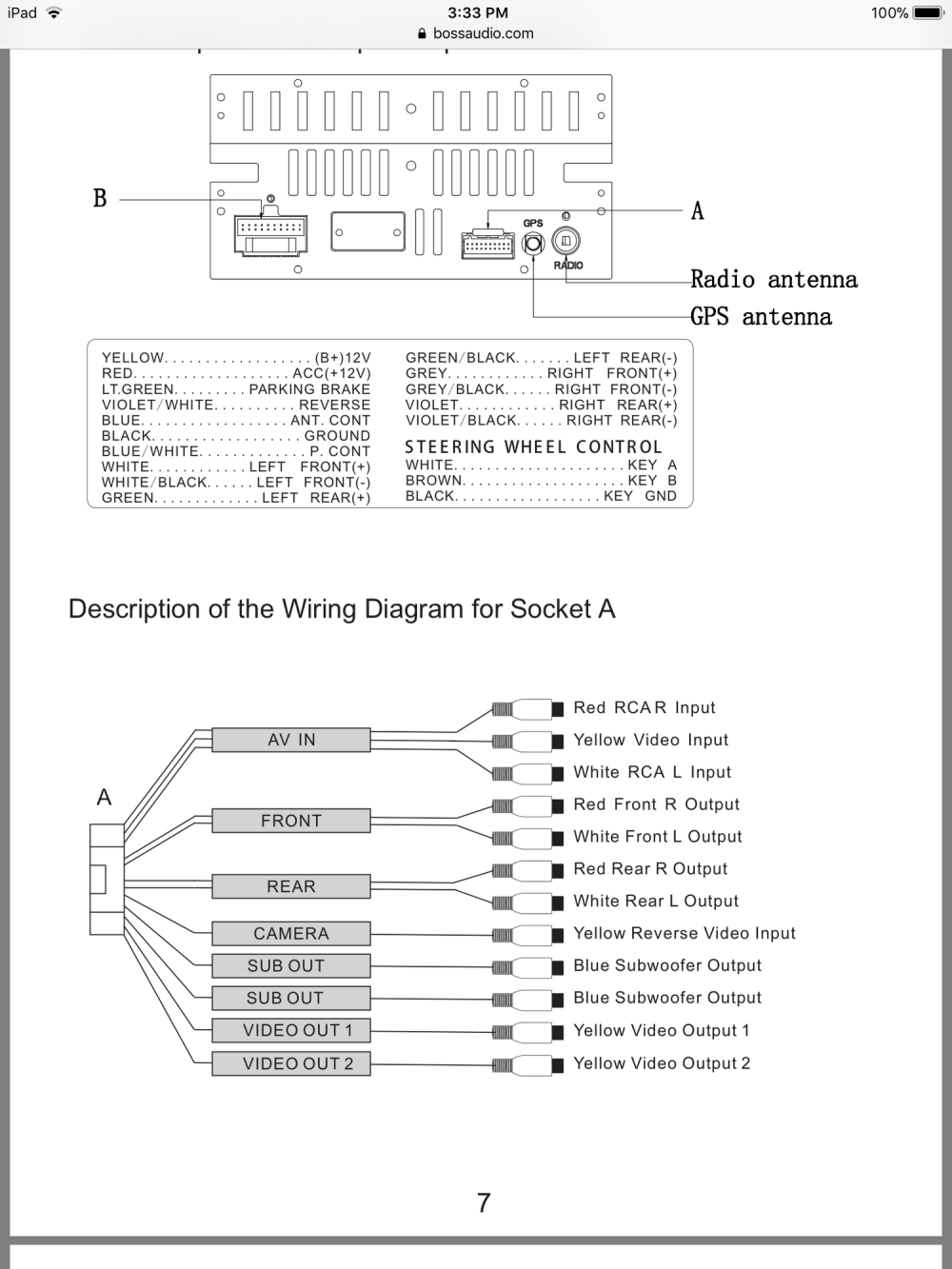 medium resolution of boss audio wiring diagram best site wiring harness boss bv9976 wiring harness diagram boss plow wiring harness diagram