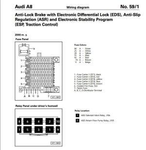 ABS error light  00301 Return Flow Pump Implausible signal  AudiWorld Forums