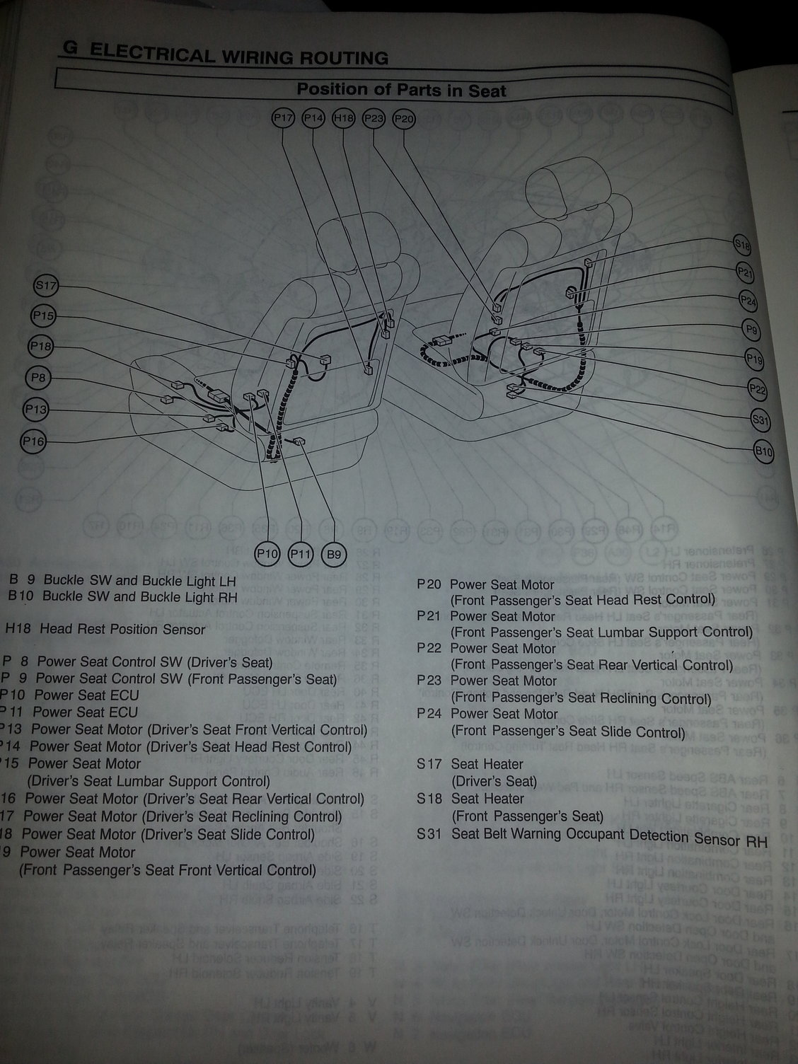 1990 Ktm Wiring Diagrams Printable Wiring Diagram Schematic Harness