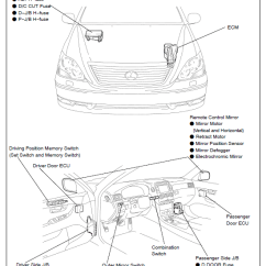 06 Ford Explorer Fuse Box Diagram 2000 Grand Caravan Radio Wiring Location For Ls430 Puddle Light In The Door Mirror - Clublexus Lexus Forum Discussion