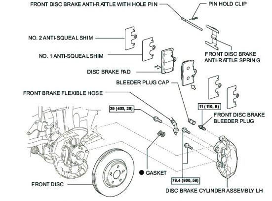Brake pads rattle when hit on a brake slowly. Will new