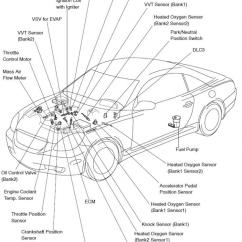 Lexus 02 Sensor Location Diagram 1 Switch 2 Lights Wiring Is300 O2 Schematic New Oxygen Reading 0 Voltages Clublexus Forum Ignition Coil Thank You For