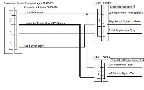 bosch map sensor wiring diagram 2005 sv650 4 wire description in the t to maf cobalt ss network proximity