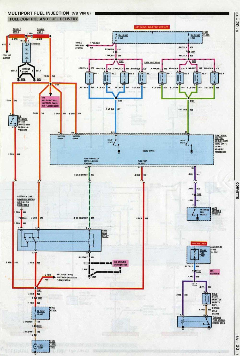medium resolution of 94 corvette fuel pump wiring diagram wiring diagram split1984 corvette fuel pump wire harness wiring diagram