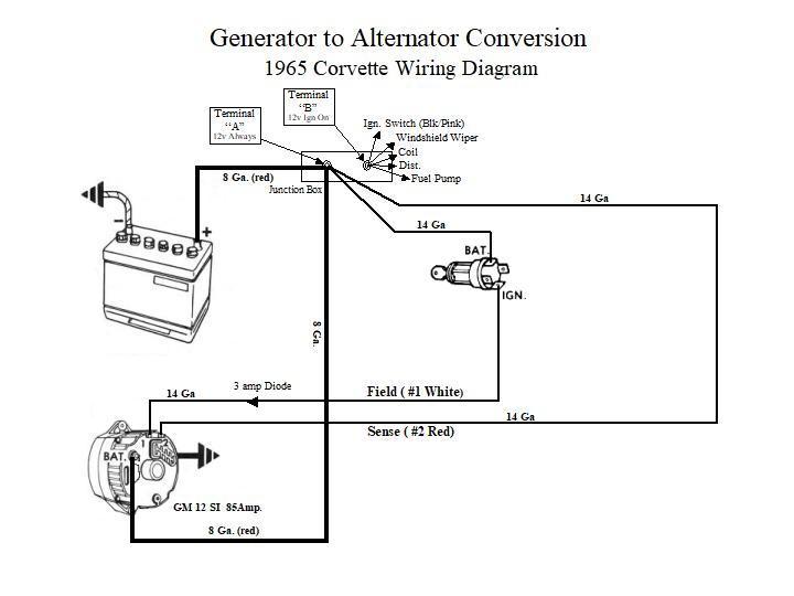 wiring diagram 1965 chevy diagrams c2 alternator conversion -  corvetteforum - chevrolet corvette forum