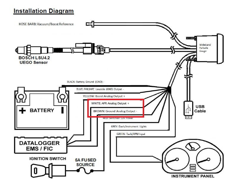 aem uego sensor wiring diagram 99 dodge neon stereo connecting wideband via egr or a/c pressure in hp tuners - page 6 corvetteforum chevrolet ...