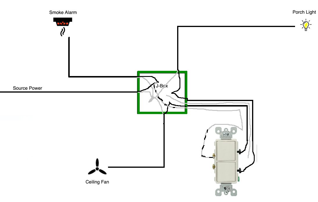 Wiring HELP for 2 switches, 1 light, 1 fan & smoke