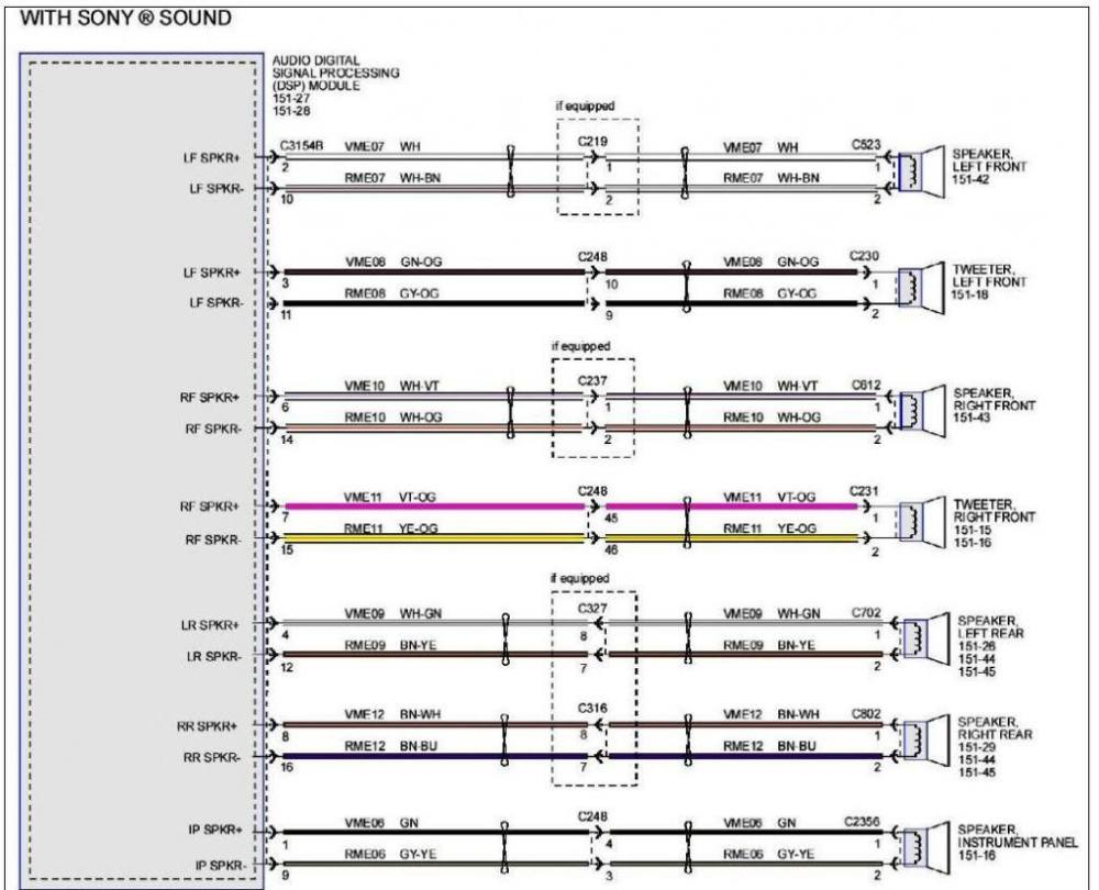 medium resolution of 2014 sony nav wiring diagram ford f150 forum community ofyou will have to pull the centre